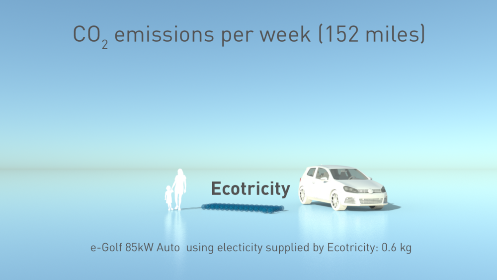 VW Golf-Ecotricity2.png
