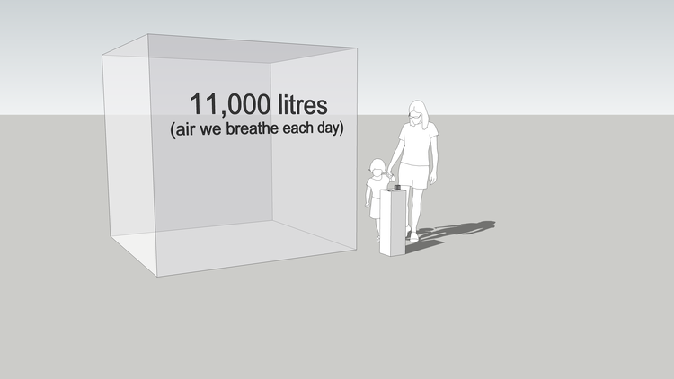 A day's air consumption