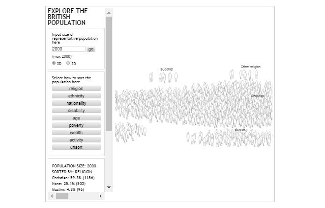 Population Explorer Tool.JPG