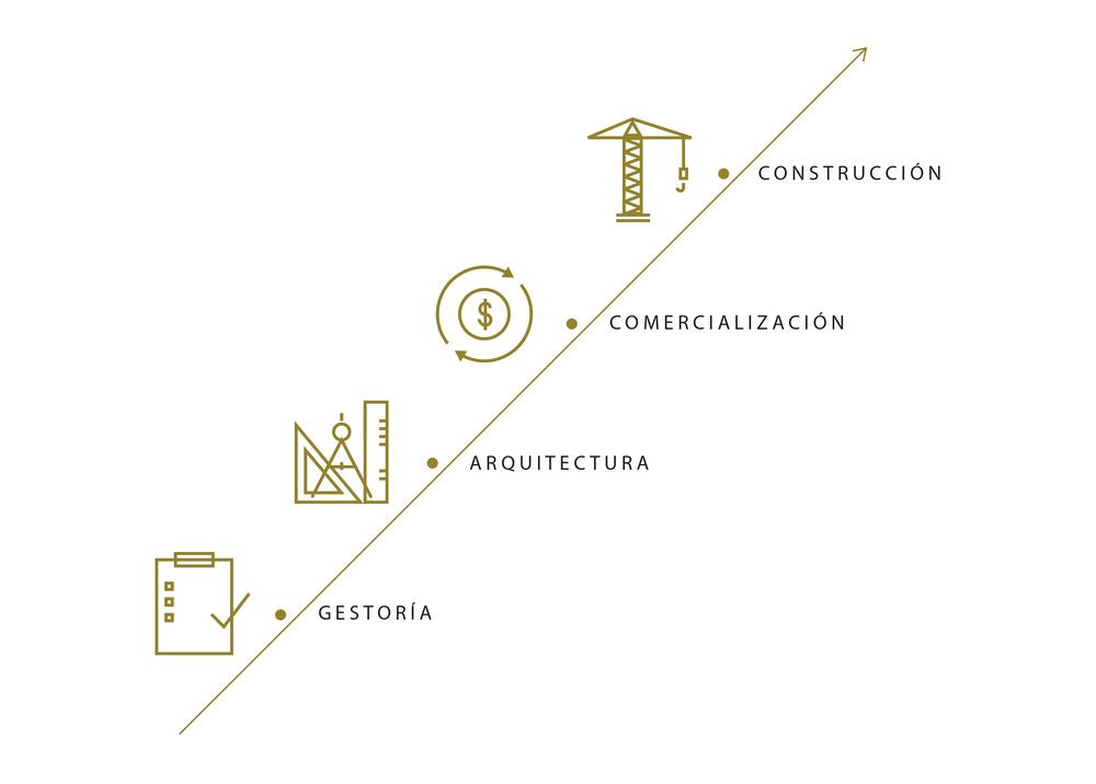 diagrama_desarrollo.jpg