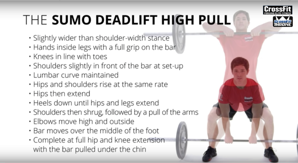 Sumo Deadlift High Pull is a very good movement that has a lot of carry over into a lot of other movements.