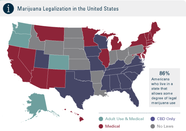 a description of the legalization of marijuana as part of the american culture 26th february 2014 a recent poll of residents in texas show that 49% of texans support legalization of marijuana and 77% support for millions of american.