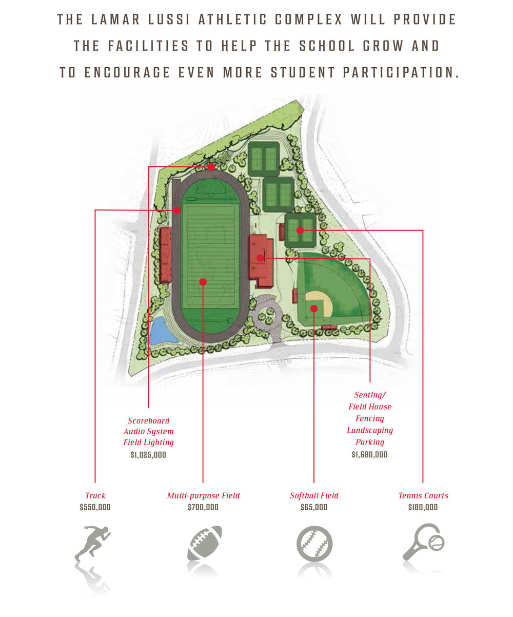 Click the image to see a rendering of the athletic complex.