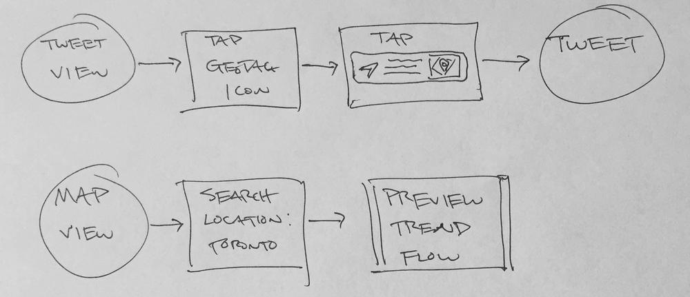 Task Flow_2.jpg