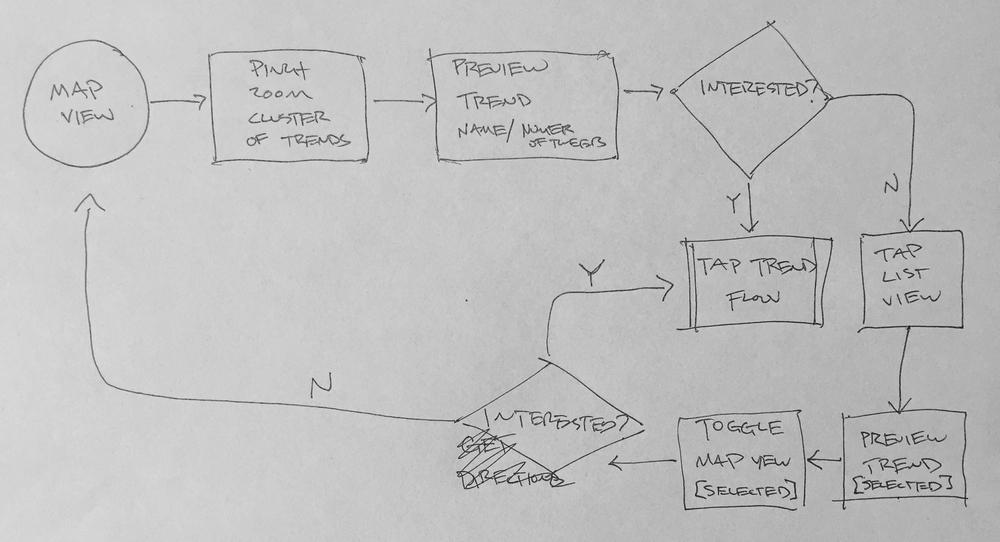 Task Flow_1.jpg