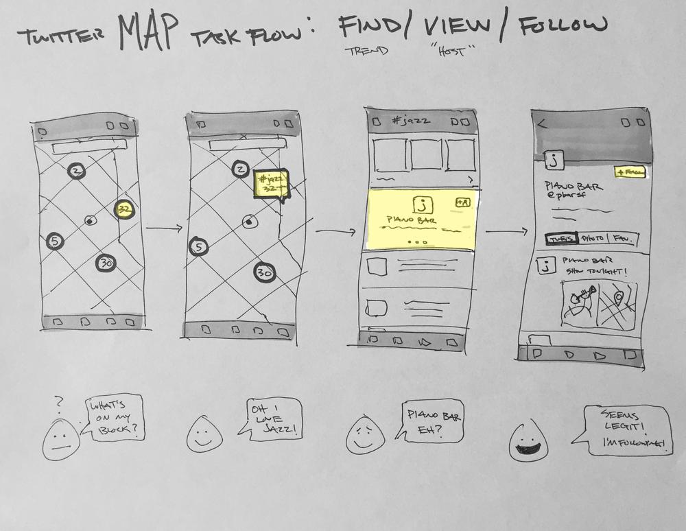 Task Flow_Find to Follow.jpg
