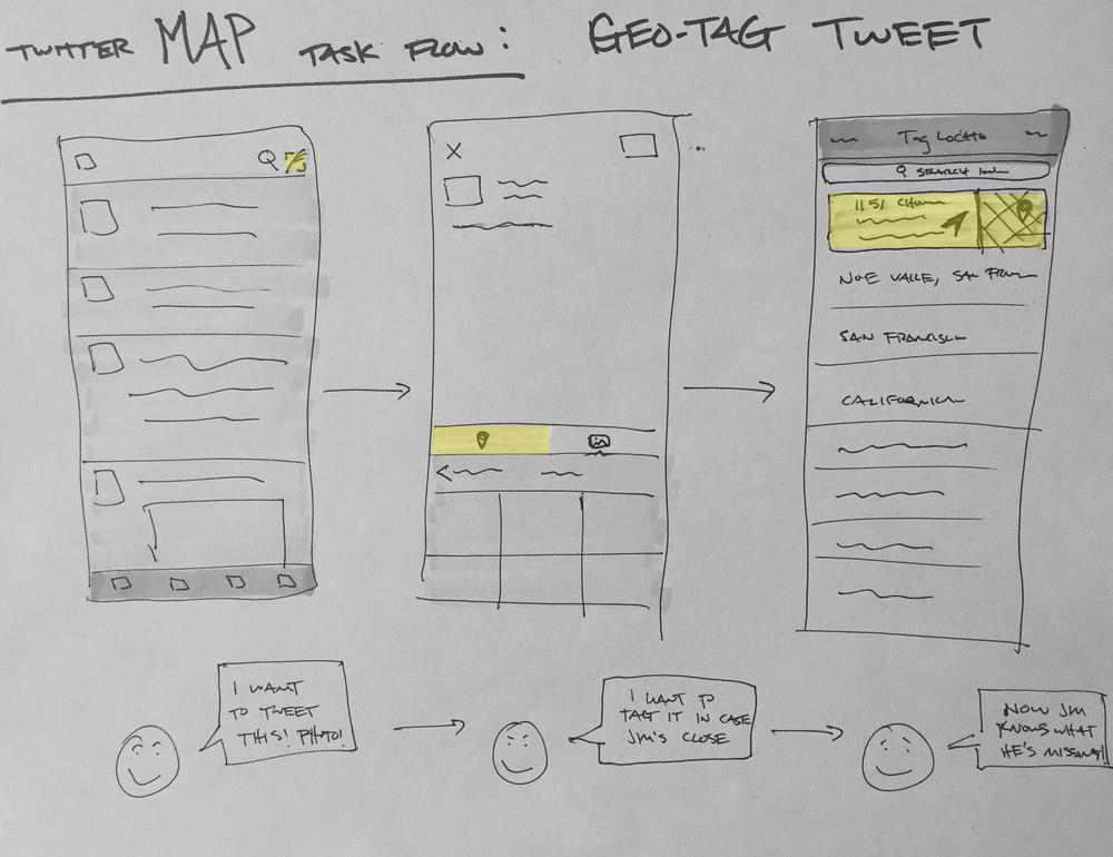 Task Flow_Geotag Tweet.jpg