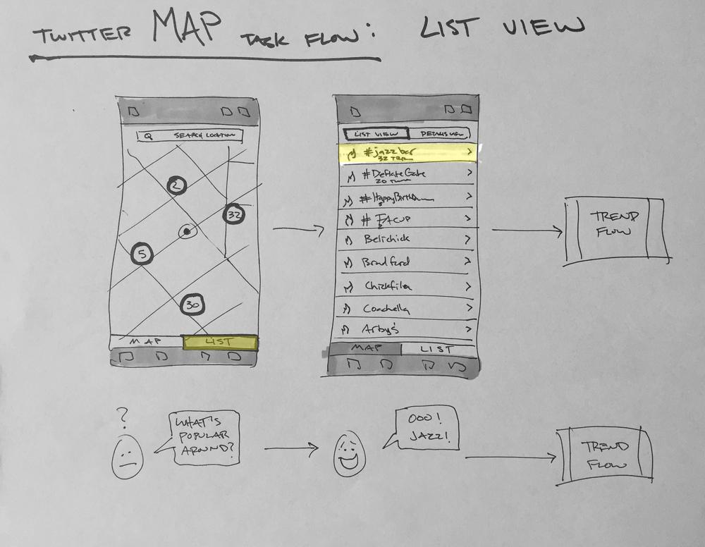 Task Flow_List View.jpg