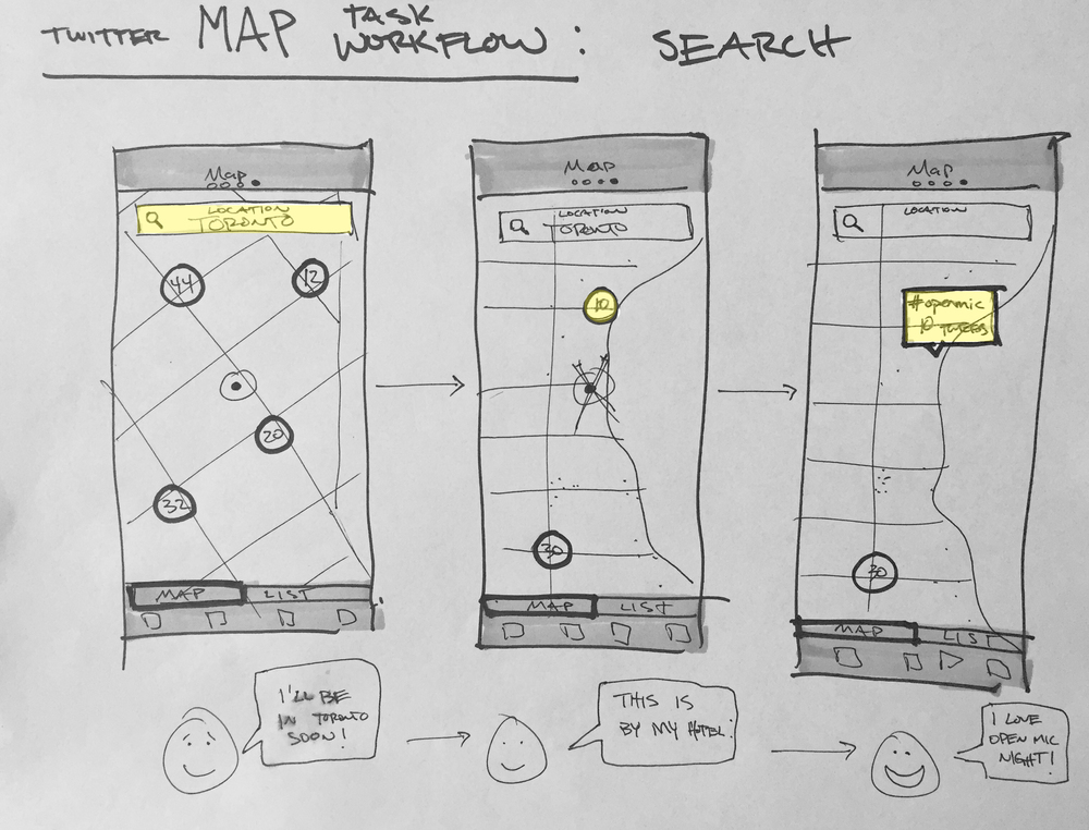 Task Flow_Search.jpg