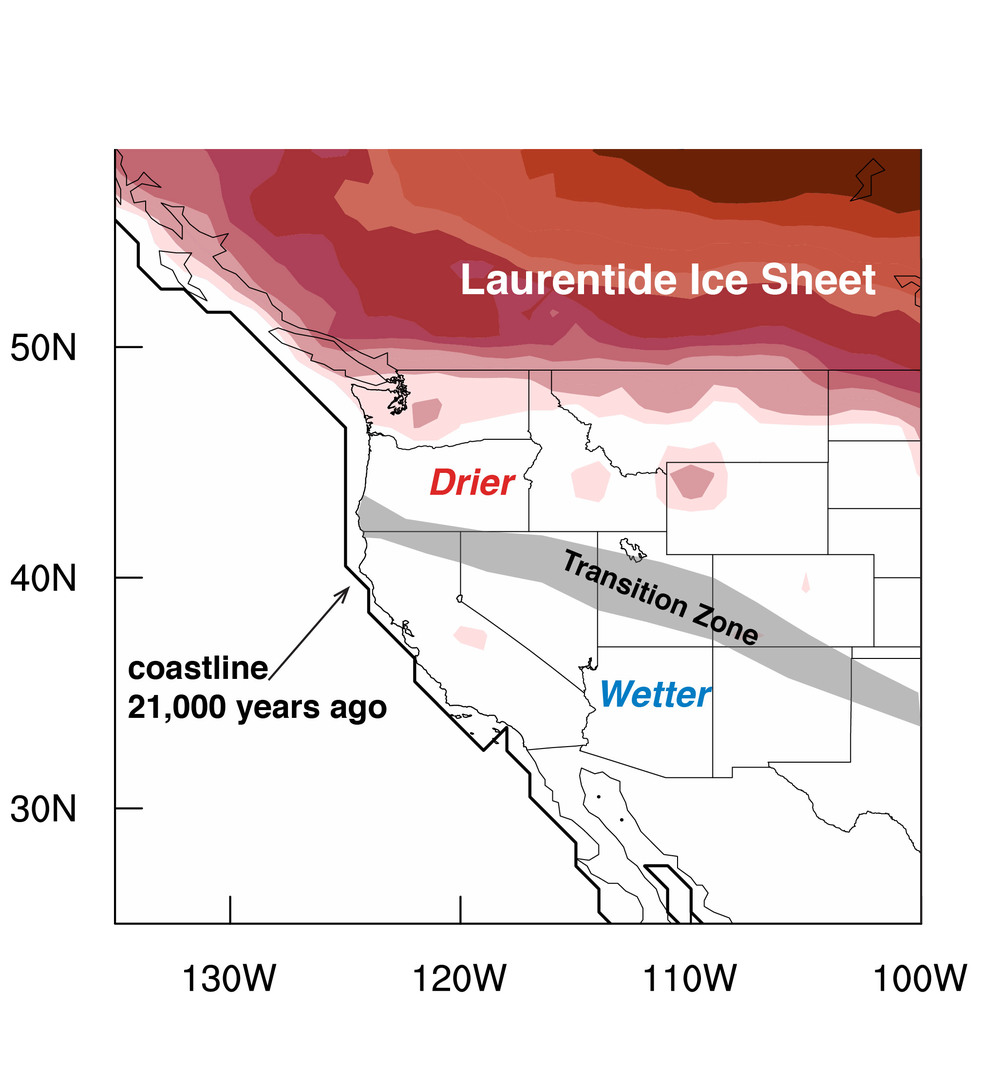 Our recent comparison of a network of paleoclimate proxy records with an ensemble of climate models suggests that during the Last Glacial Maximum, the south western US was wetter than present, while the northwest was drier. Model results suggest this is due to squeezing and steering of the storm track due to high pressure systems over the ice sheet and the eastern Pacific.  Read the full article here  .