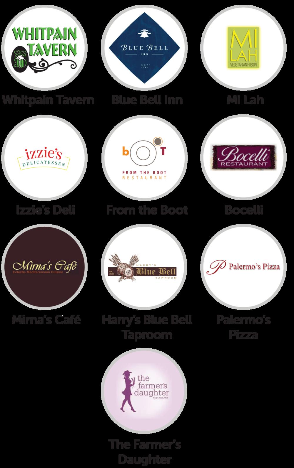 BlueBell-Spotluck-Logos