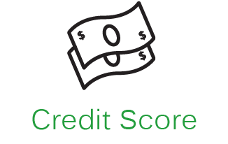 MBL_Products_Learning_CreditScore.png