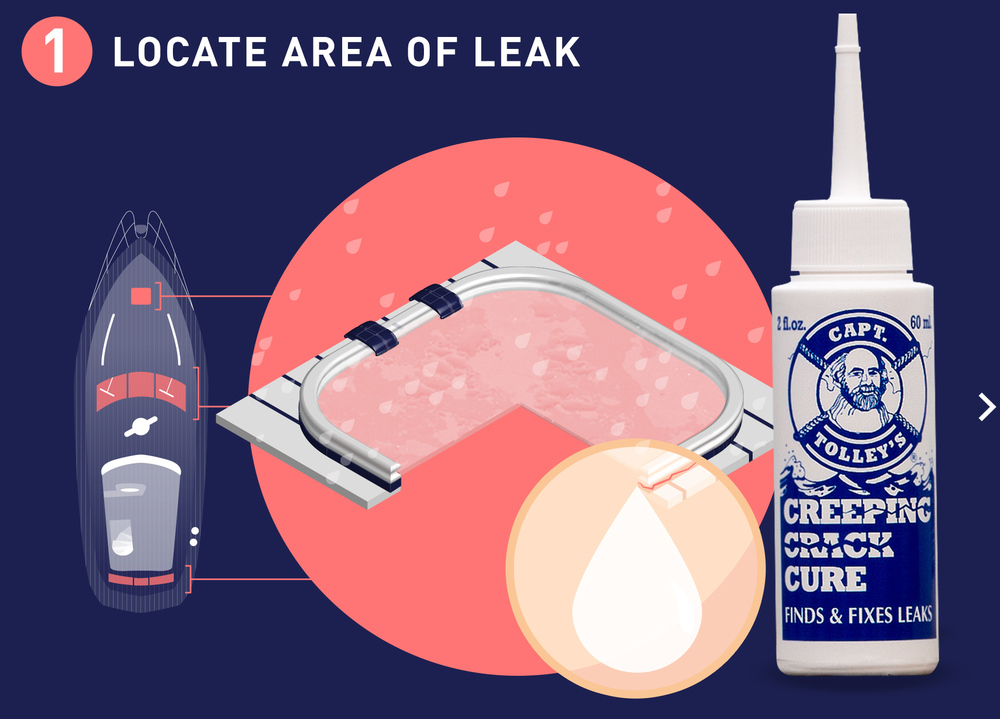 Locate area of leak