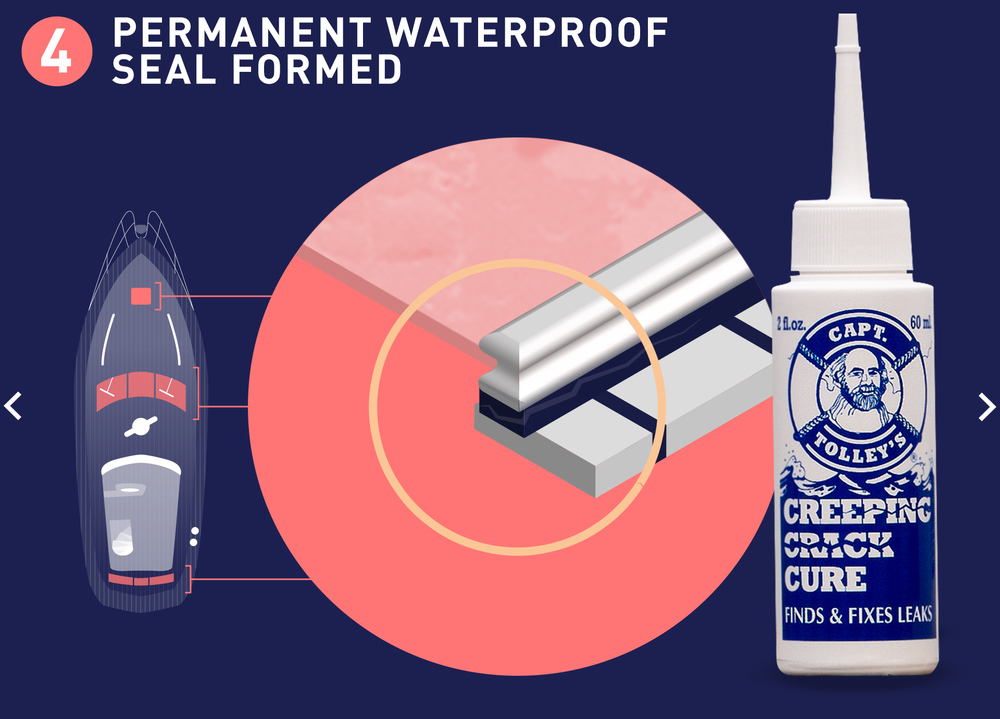 Permanent waterproof seal formed