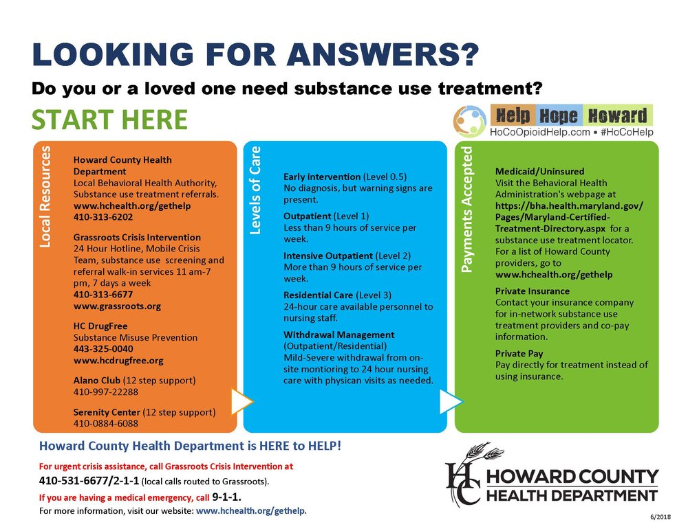 Looking for Answers Flier v5-FINAL 7-19-2018.jpg