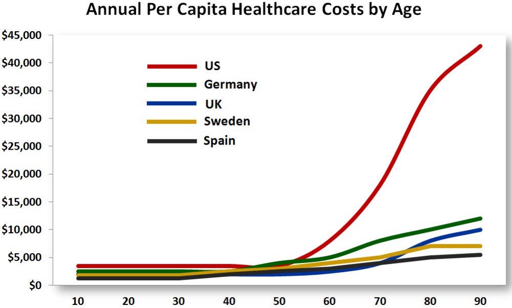 health-spending-by-age.jpg