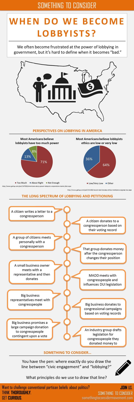 lobbying-infographic.jpg