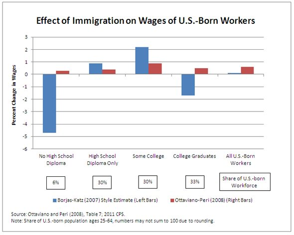 immigration-effect.jpg
