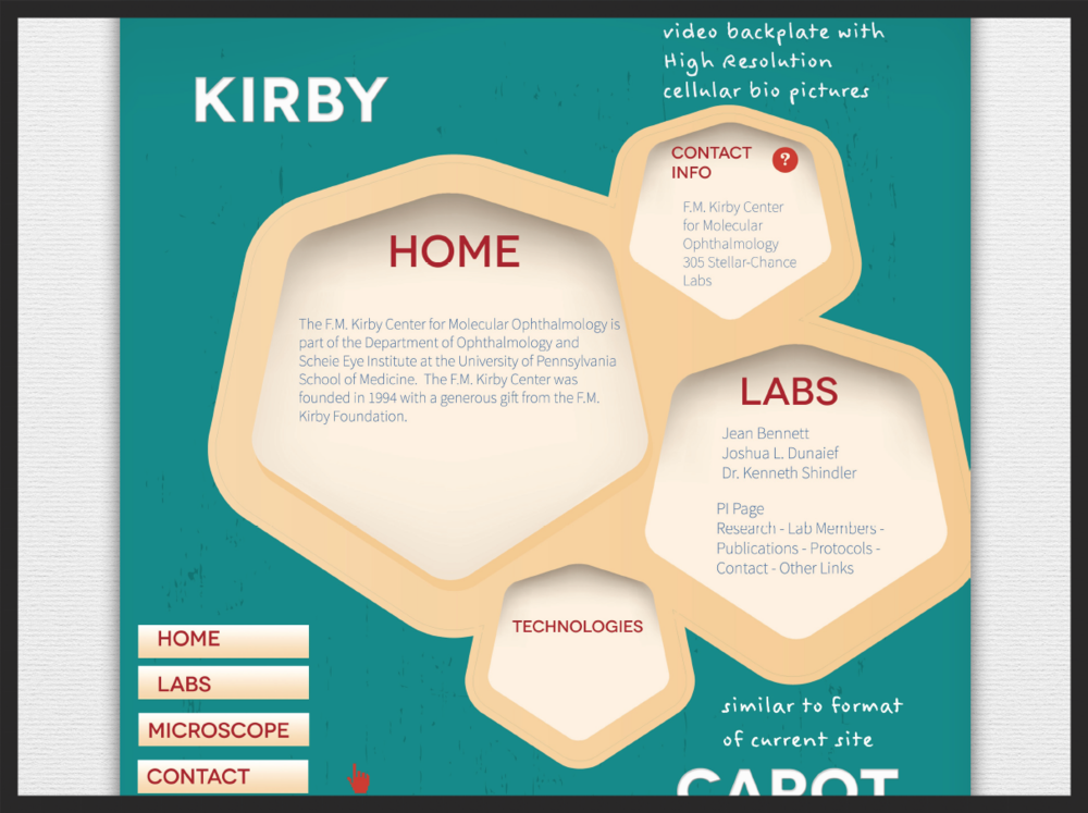 Kirby Center Info Graphic