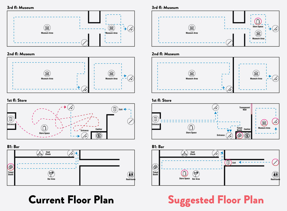 mosex_floorplan