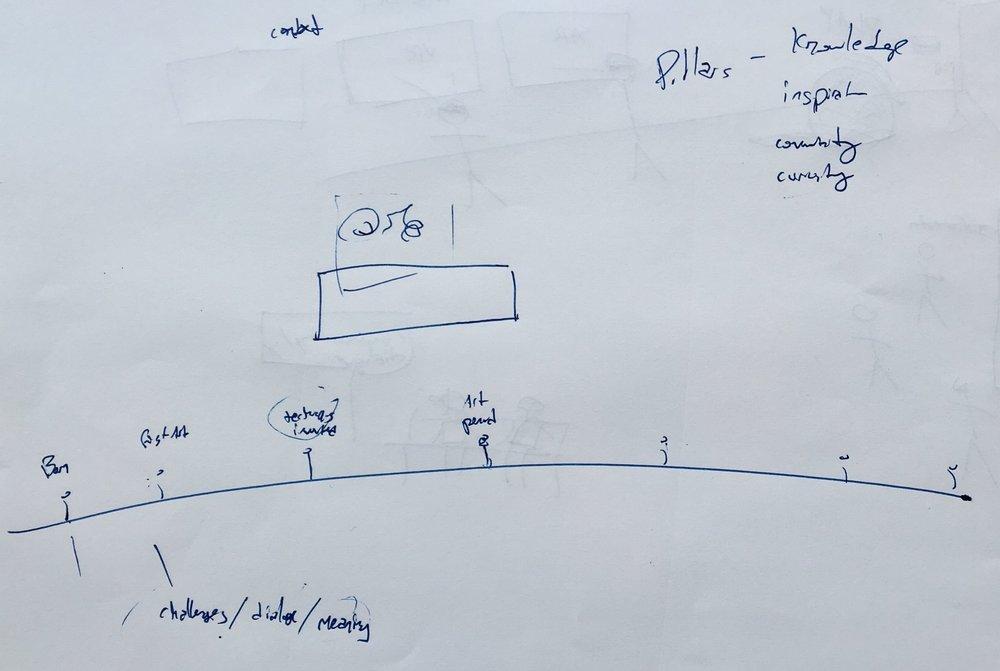 brainstorming4.jpg