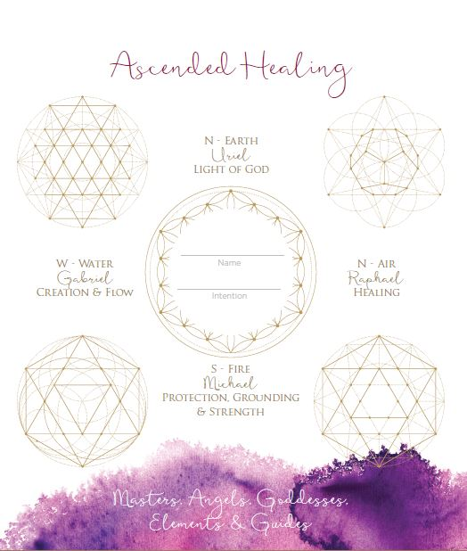 Ritual Grids & Soul Exploration   (Rituals to enhance your life)