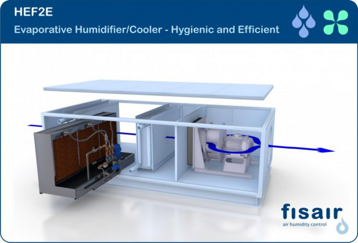 evaporative humidifier and coolers australia