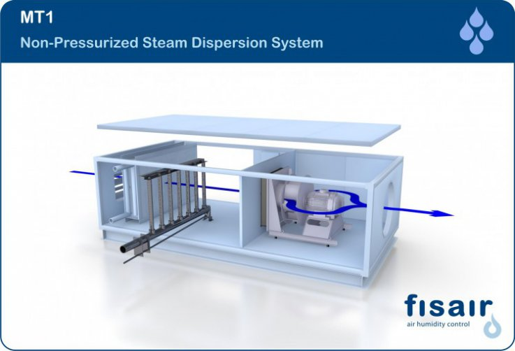 non pressurised steam dispersion system australia