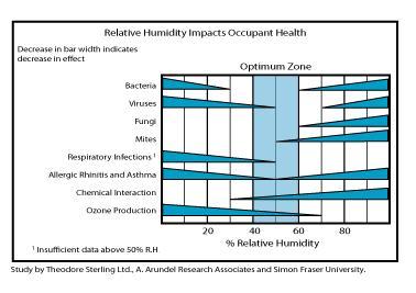 Comfort-Health.jpg