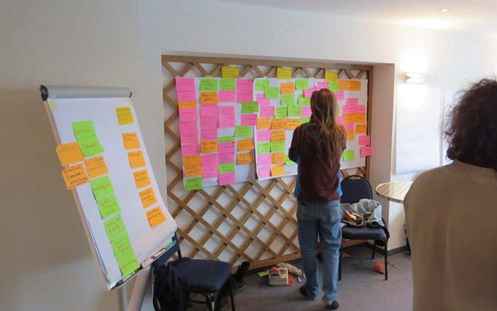 Zuordnung verschiedener Wünsche und Ideen