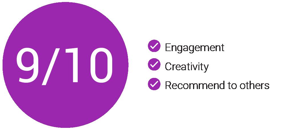 9-10-Teachers-recommend.png