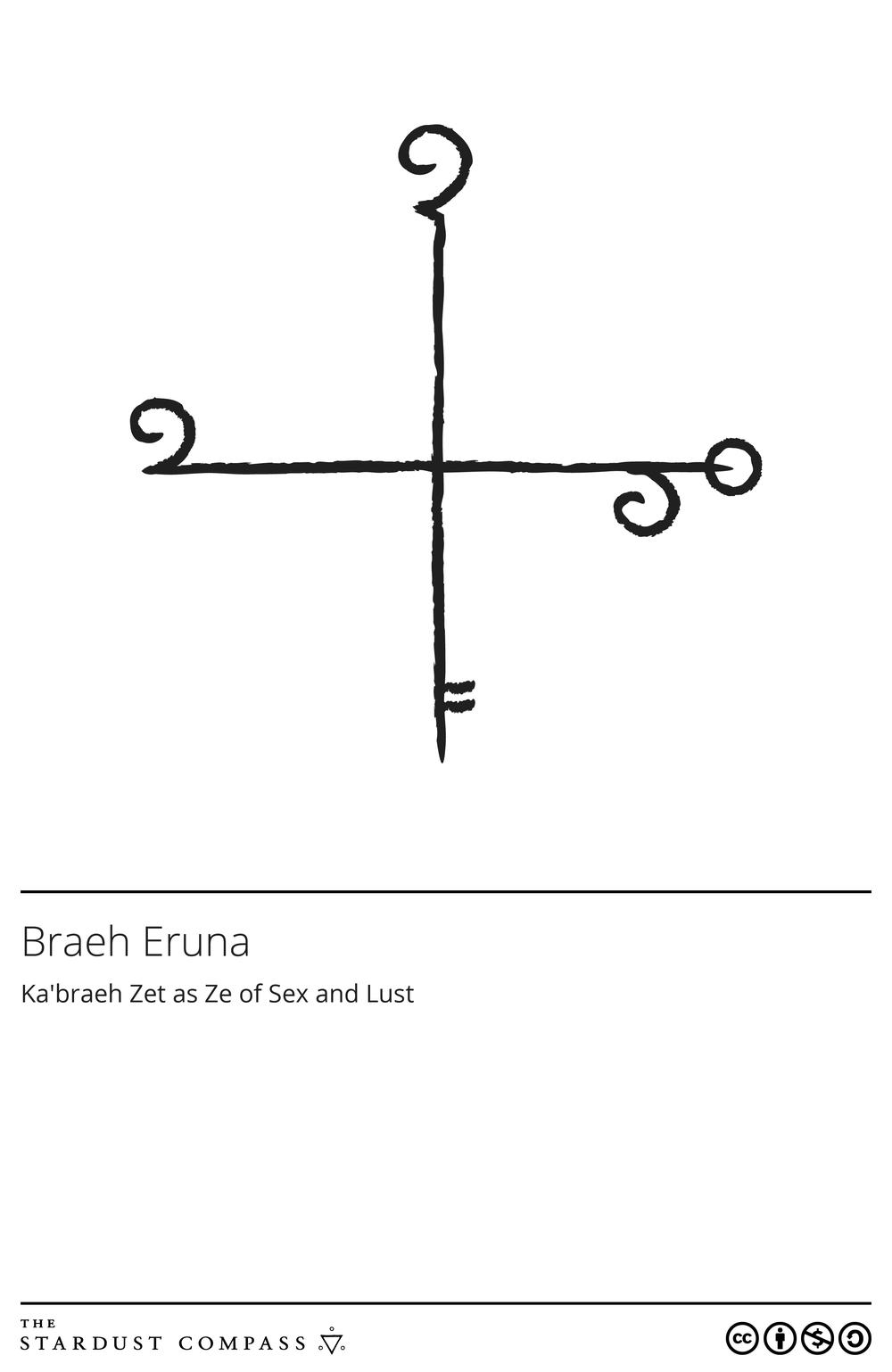 Braeh Eruna.png