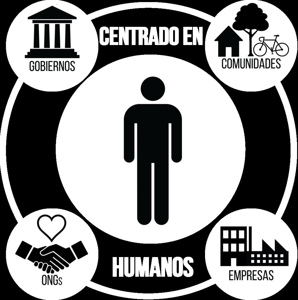 Centrado en Humanos