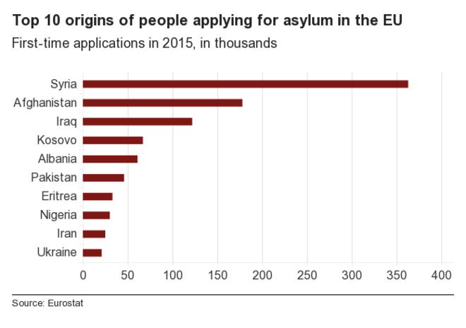 Source: BBC