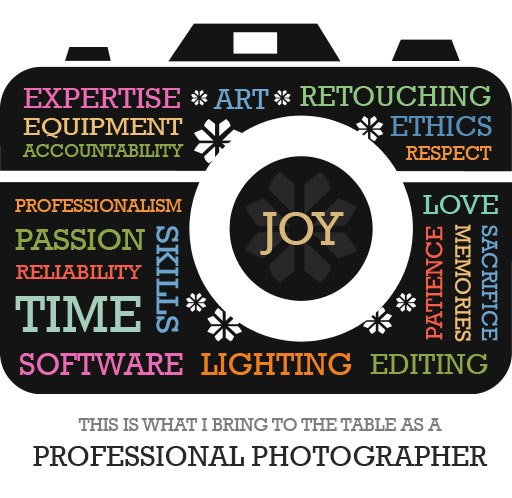 Wedding Photography Quotes And Sayings: Lynden, WA Family & Wedding