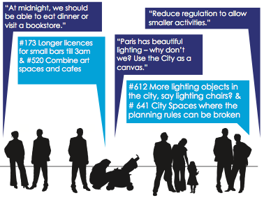 OPEN SYDNEY - NIGHT TIME CITY STAKEHOLDER COMMUNICATIONS AND ENGAGEMENT PLAN    City of Sydney   Cred worked with partners JOC Consulting and Lateral Research to deliver a  ...more