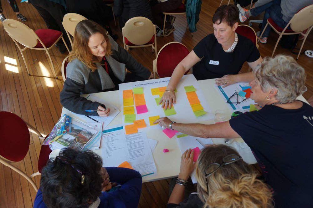 COMMUNITY STRATEGIC PLAN CONSULTATION    Georges River Council   Cred worked with Micromex to deliver robust and extensive community engagement  ...more