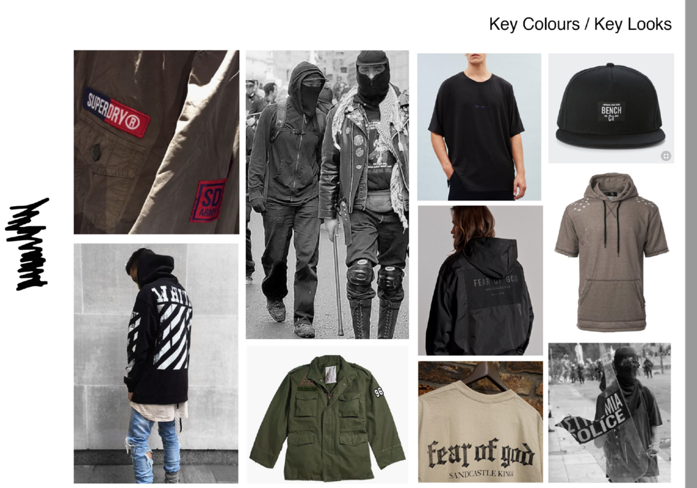 A sample of ideas grabbed from the web, that convey the concept of the first street wear collection.