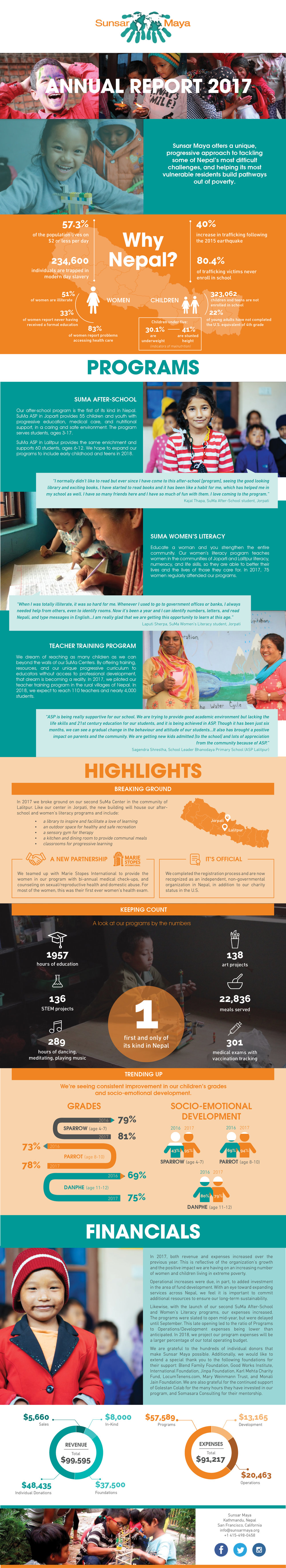 Sunsar_Maya_Annual_Report_2018 (3).jpg