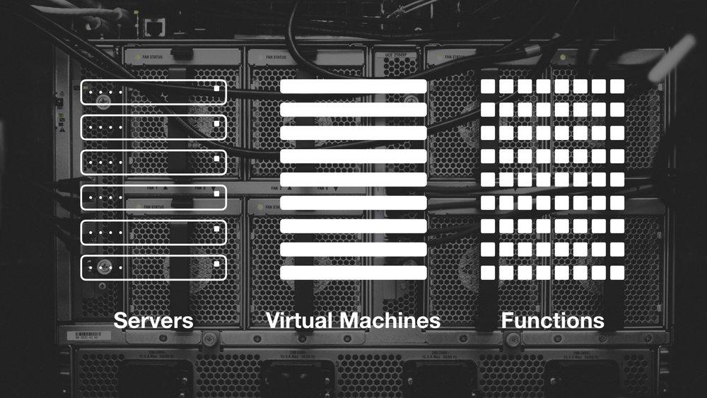 Serverless-diagram.jpeg