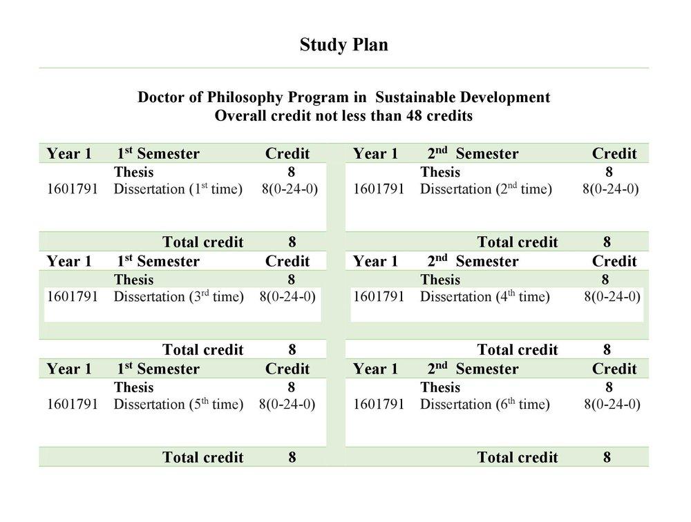 Study Plan 2.jpg