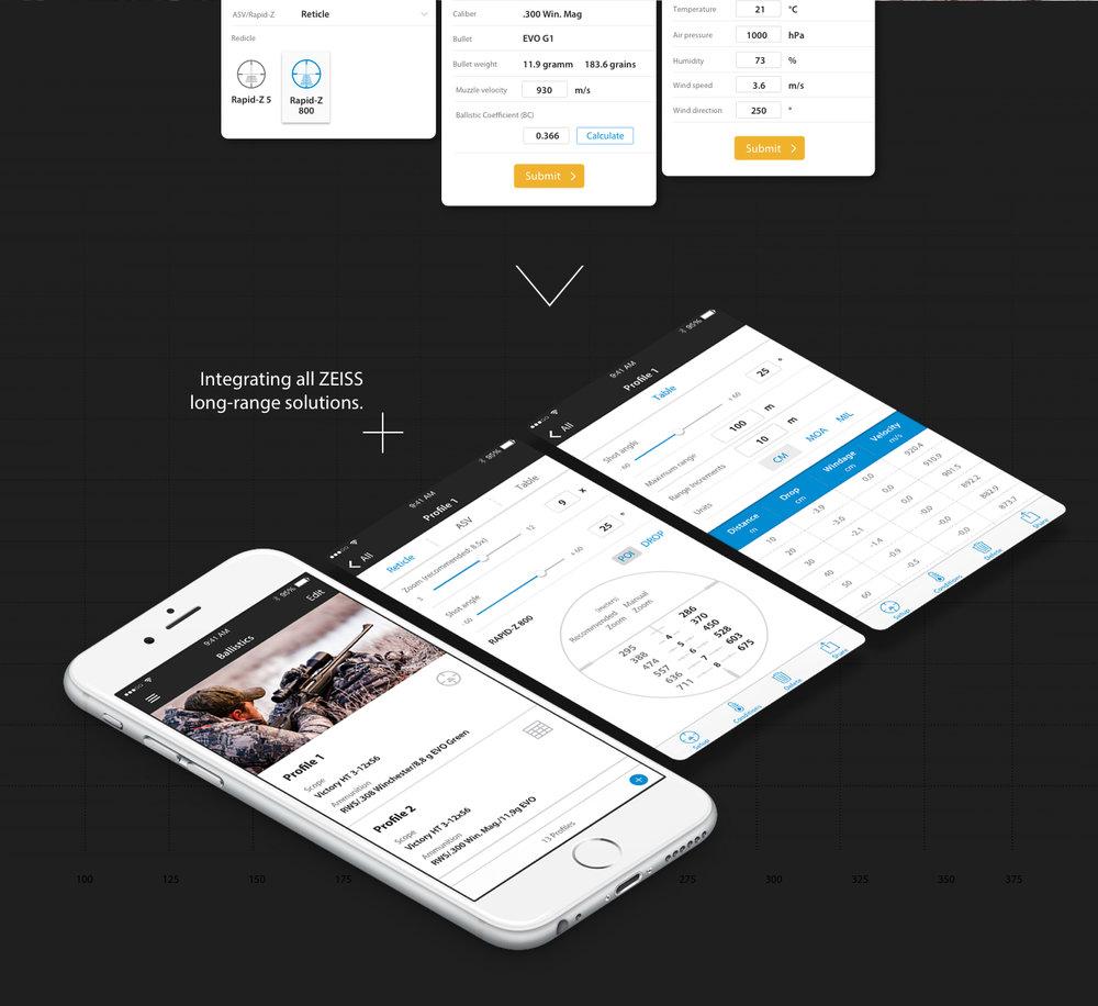 ZEISS HuntingApp data integration