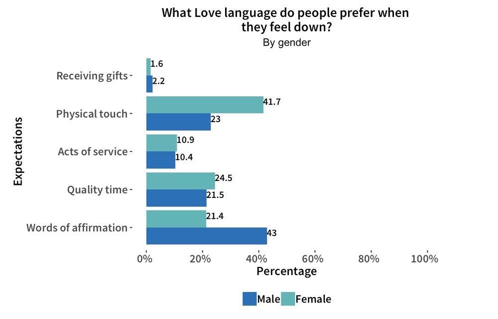 Love+language+Val+Day+2019.jpg