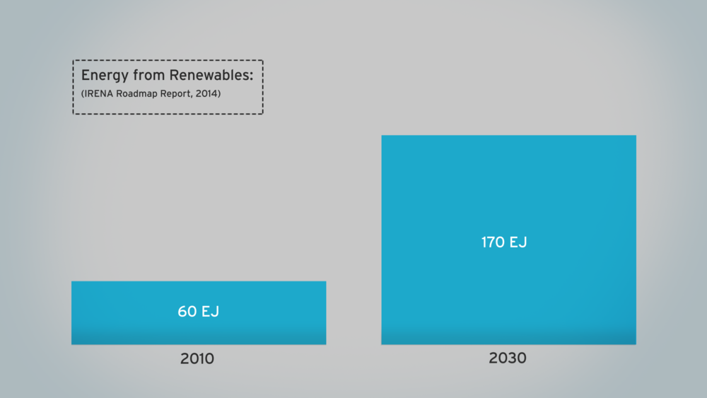 Frame2789_Renewables_1920x1080px.png