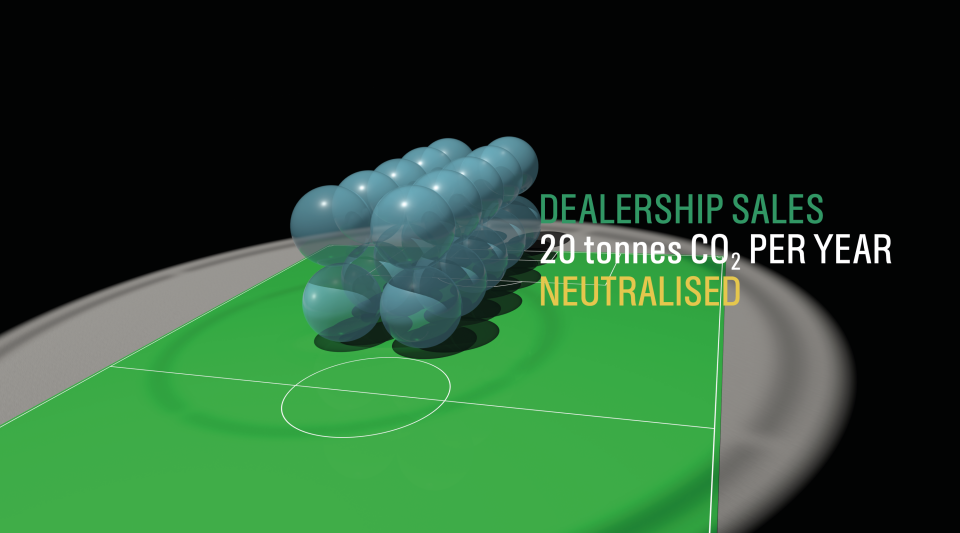 Castrol_Stills_Dealership Sales per Year 960.png