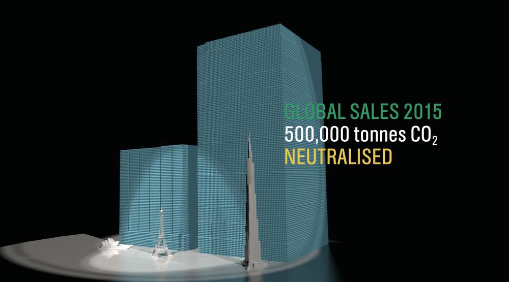 Castrol_Stills_Global Sales 2015.png