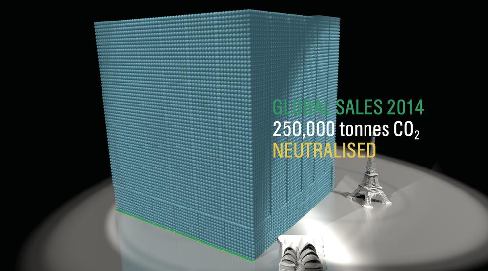 Castrol_Stills_Global Sales 2014.png
