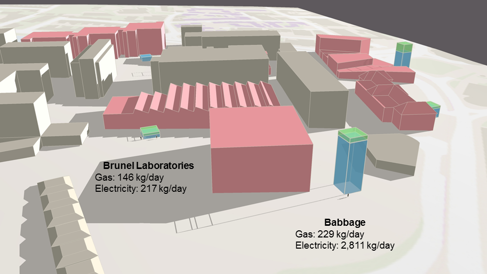 Daily carbon emissions of Babbage building and Brunel Laboratories