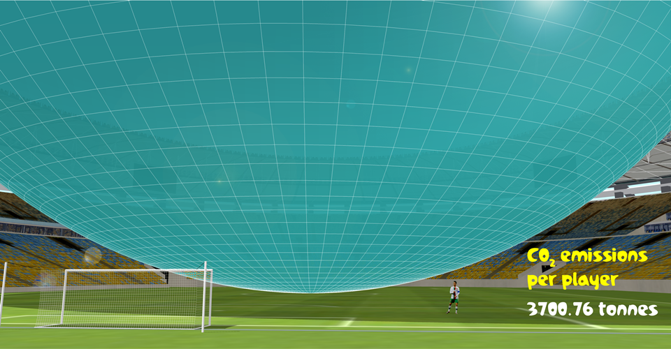 Goalside view of CO  2   emissions per player: 3700.76 tonnes. A 'football' 156 metres diameter.
