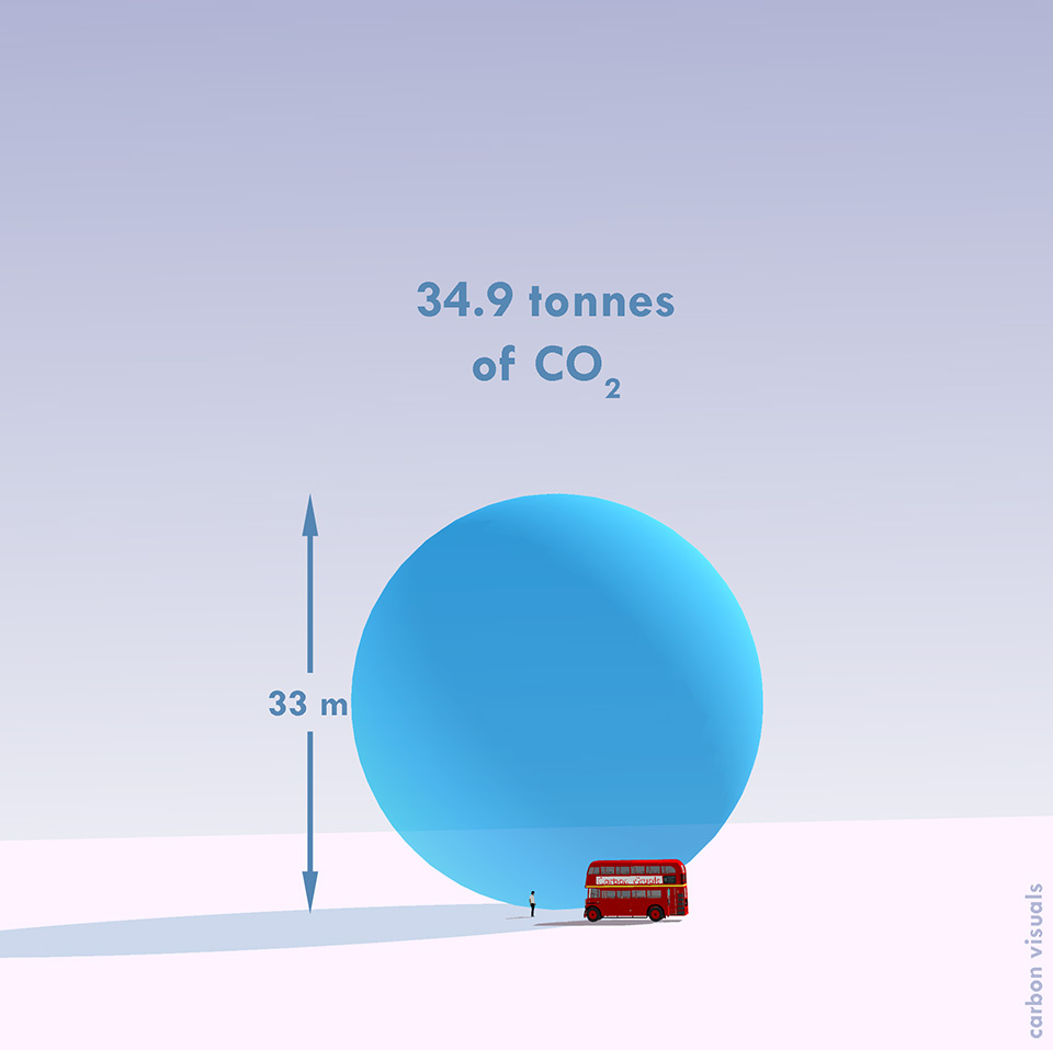 BBC One Planet's annual carbon footprint as a sphere of carbon dioxide gas.